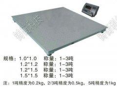 云南2吨电子地磅秤